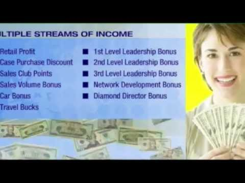 GNLD International - A Better Way Of Life