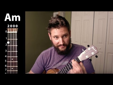 First Day Of My Life - Bright Eyes // EASY UKULELE TUTORIAL! - YouTube