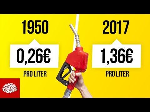 Warum ändert Sich Ständig Der Benzinpreis?