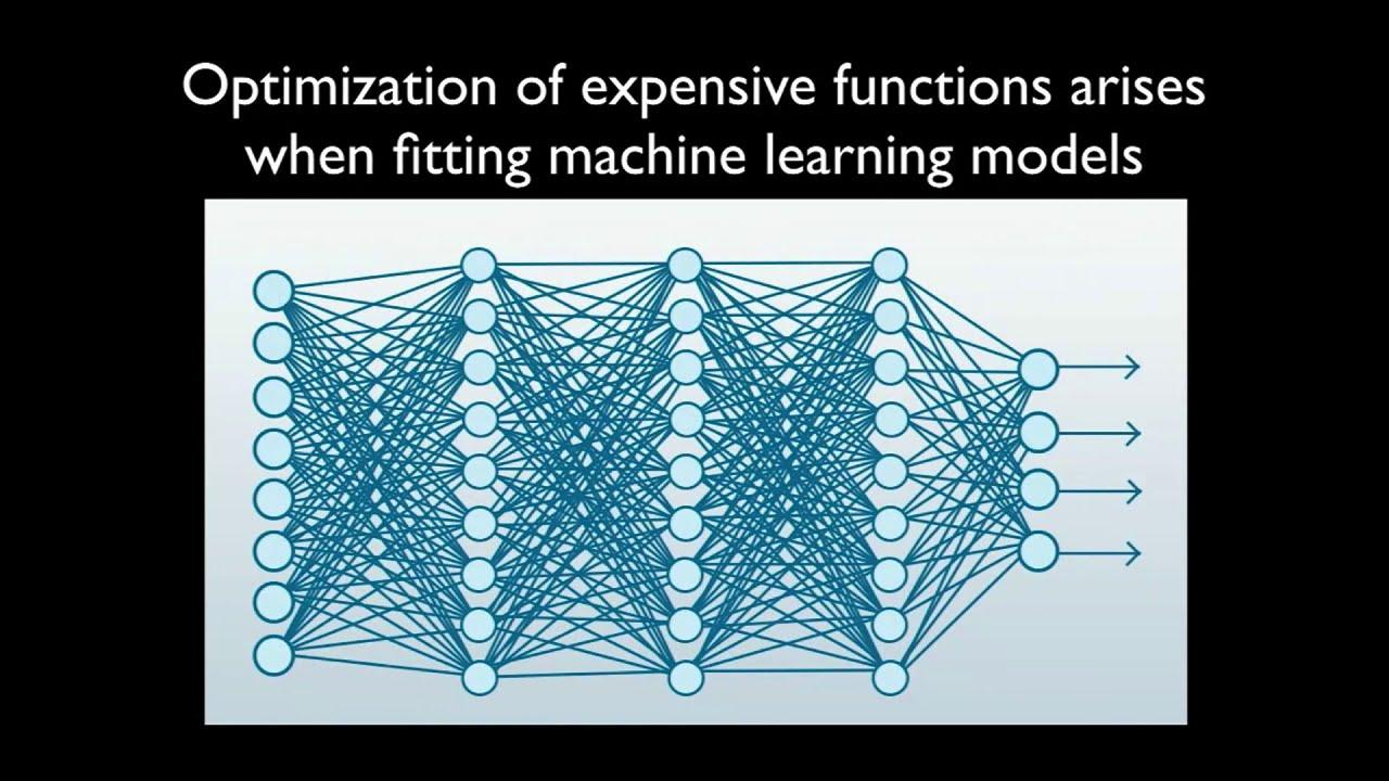 TutORial: Bayesian Optimization