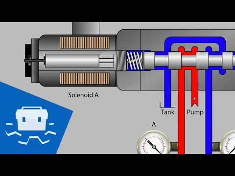 solenoid valve electrical connection procedure 4 42