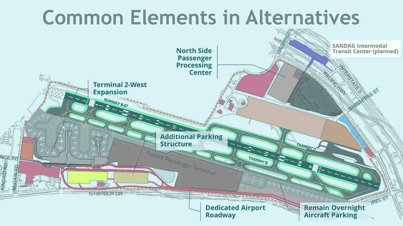 SAN Airport Development Plan