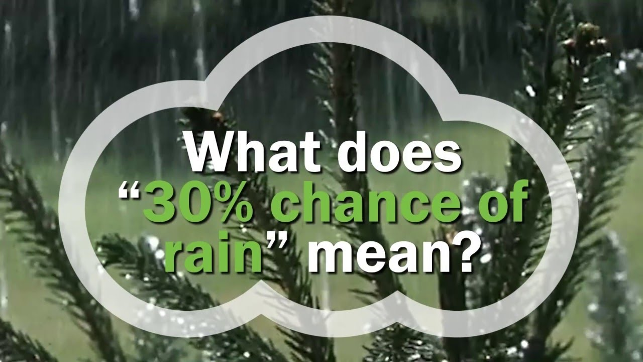 What Does 30 Chance Of Rain Mean Youtube