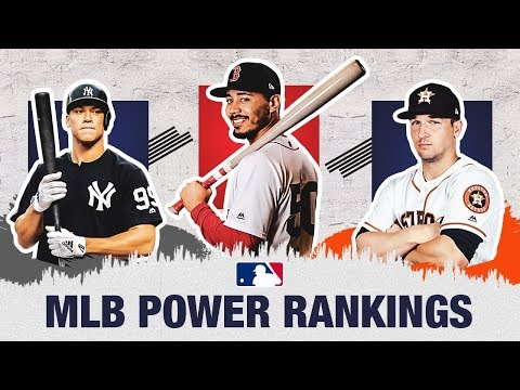 2019 Opening Day Power Rankings (Top 10)