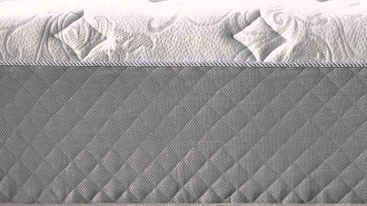 novaform 14 primafina gel memory foam mattress - Novaform Mattress
