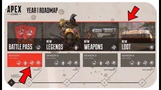 Apex Legends DLC RoadMap(Battle Pass, Seasons,New Loot,More Legends)