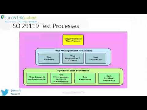 ISO 29119 - the new set of international standards on software testing - EuroSTAR - Stuart Reid