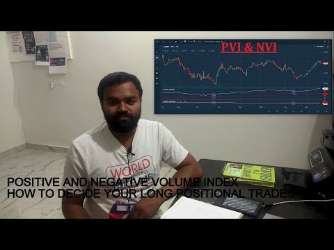 Negative And Positive Volume Index How To Decide Long Position On