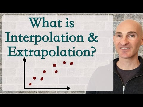 What is Interpolation and Extrapolation?