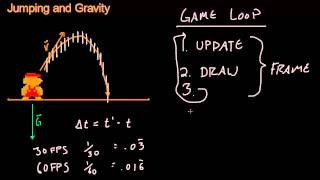 Math for Game Developers - Jumping and Gravity (Time Delta, Game Loop)