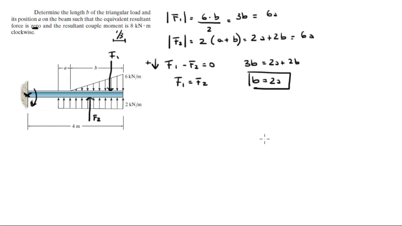 Determine B Of The Triangular Load And Its Position A On Beam Figure Below Draw Freebody Diagram Showingandlabeling