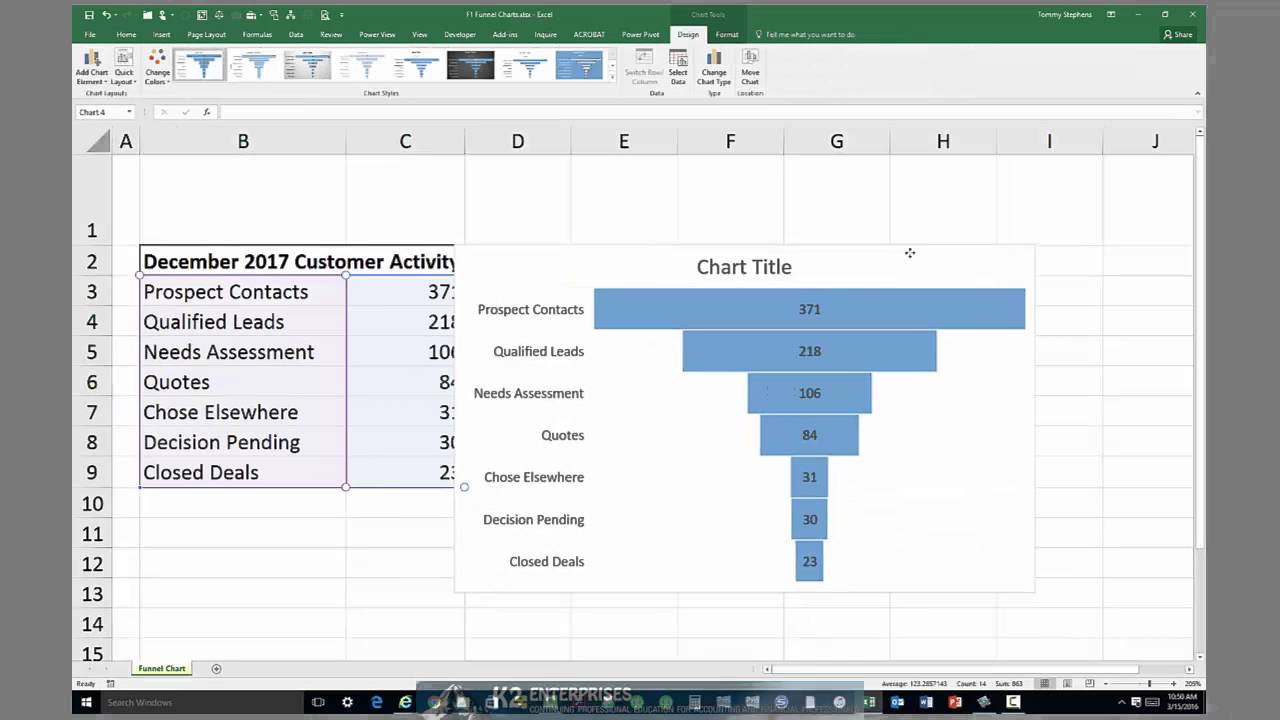 Creating Funnel Charts In Excel 2016