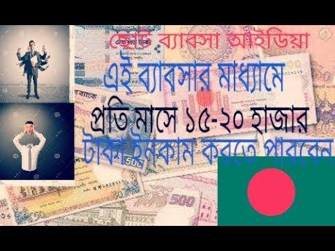 ৪০ টি লাভজনক ব্যবসা আইডিয়া।Top 40 Profitable Business in Bangladesh
