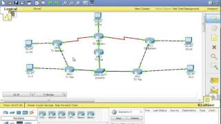 CCNA: Routing Protocols (RIPv2, OSPF, EIGRP) Lab overview
