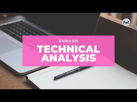 EURAUD Technical Analysis Tamil | Tamil Forex Trading | Forex Analysis Tamil | FxChandru