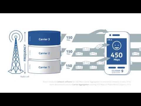 Nokia LTE-Advanced Carrier Aggregation