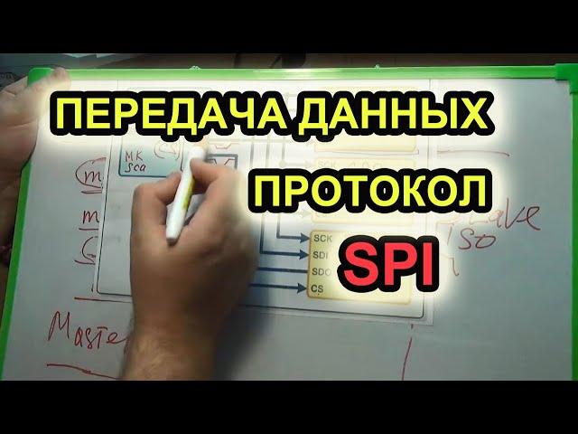 Передача данных - шина SPI