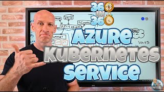 Download Azure Kubernetes Services (AKS) Overview