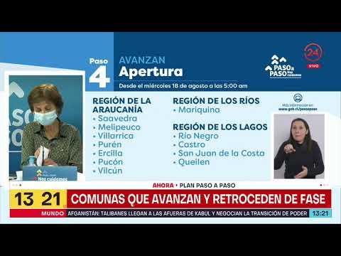 Pucón y Villarrica a Fase 4: Gobierno anuncia cambios en 47
