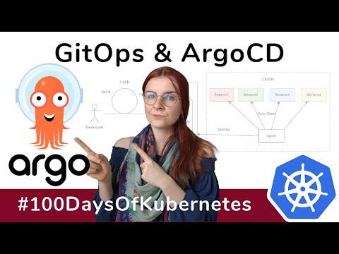 Full Tutorial GitOps & ArgoCD | Day 34 of #100DaysOfKubernetes