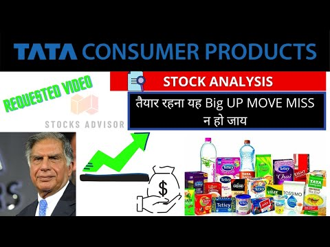 TATA CONSUMER PRODUCTS -STOCK ANALYSIS / 3 BEST EASY STRATEGIES / MULTIBAGGER STOCK/REQUESTED VIDEO