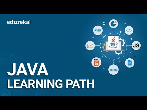 Java Learning Path | How to learn Java Programming in 2020 | Java Training | Edureka