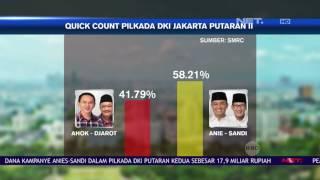Quick Count Pilkada DKI Jakarta Putaran Ke-2  - NET 16