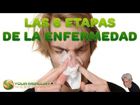 Ayurveda - Las 6 Etapas de la Enfermedad - Espanol - Ep. 22 de 22