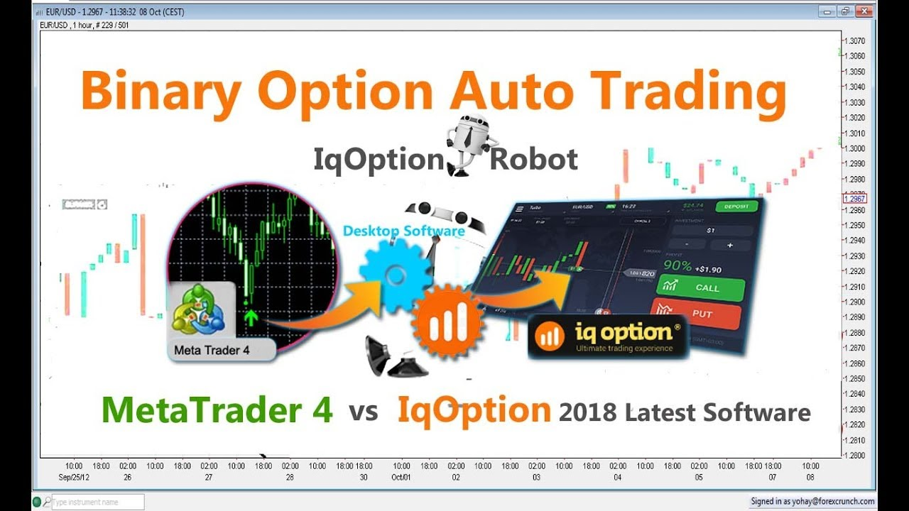 binary option auto trading legit