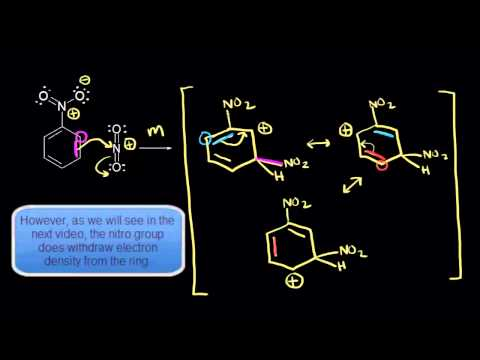 Meta directors I | Aromatic Compounds | Organic chemistry | Khan Academy