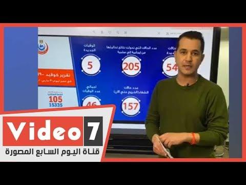روايح الجنة بالفل والياسمين.. وكفار كورونا في طيارة الكويت وغلطة محمد صلاح بألف