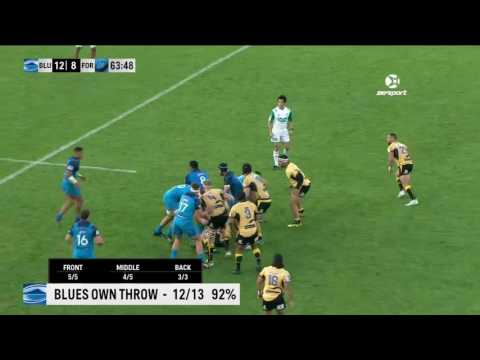 2017 Super Rugby Round 6: Blues v Force
