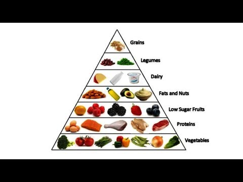 Ancient Diet, Part 1  What They Ate In Ancient Israel