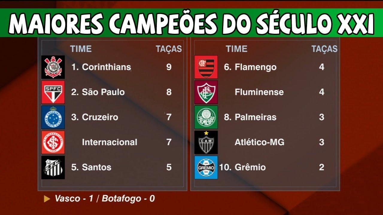 Maiores Campeões do Século XXI - Bate Bola 29 09 - YouTube 859036cc0cf93