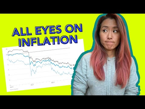 Inflation In 2021 (WHAT YOU NEED TO KNOW)