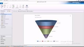 Dynamics CRM 2011 Sales Cycle شرح دورة المبيعات