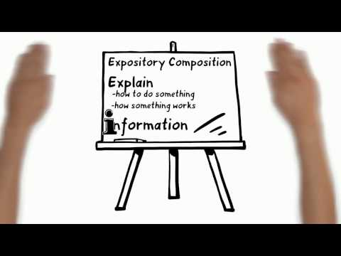 Expository Writing: Writing To Explain