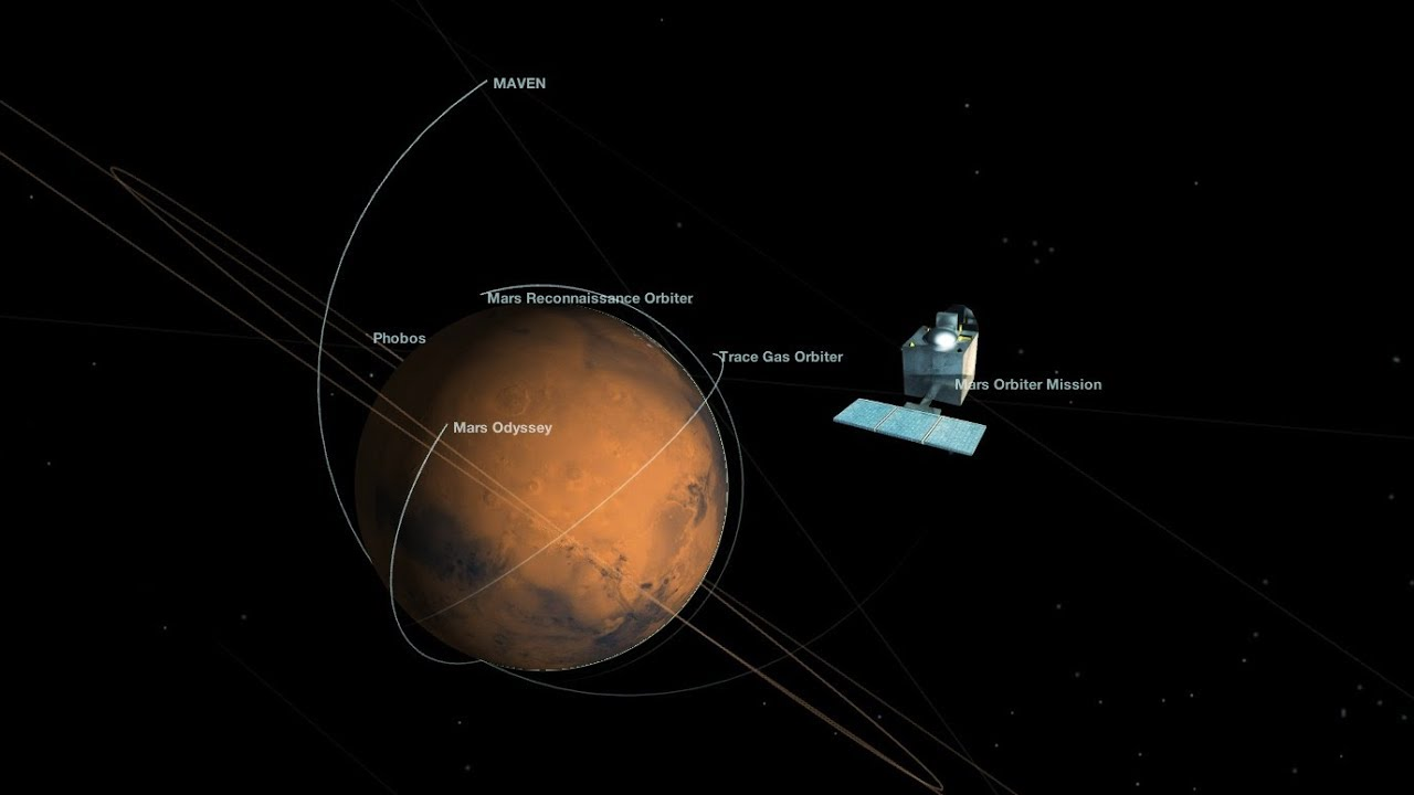 mars mission india creates history as mangalyaan - 1280×720