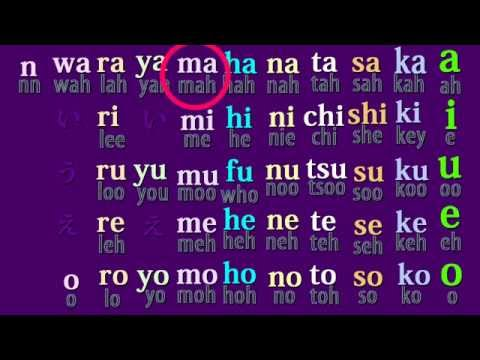 The Japanese Alphabet Learn and Pronounce Romaji The Japanese Phonetic System 3 Main Subject