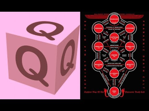 All Smart Devices Spy on You & Who is Q? Insider Information, Latest Roundtable Discussion - Live