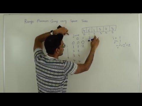 Sparse Table Algorithm Range Minimum Query