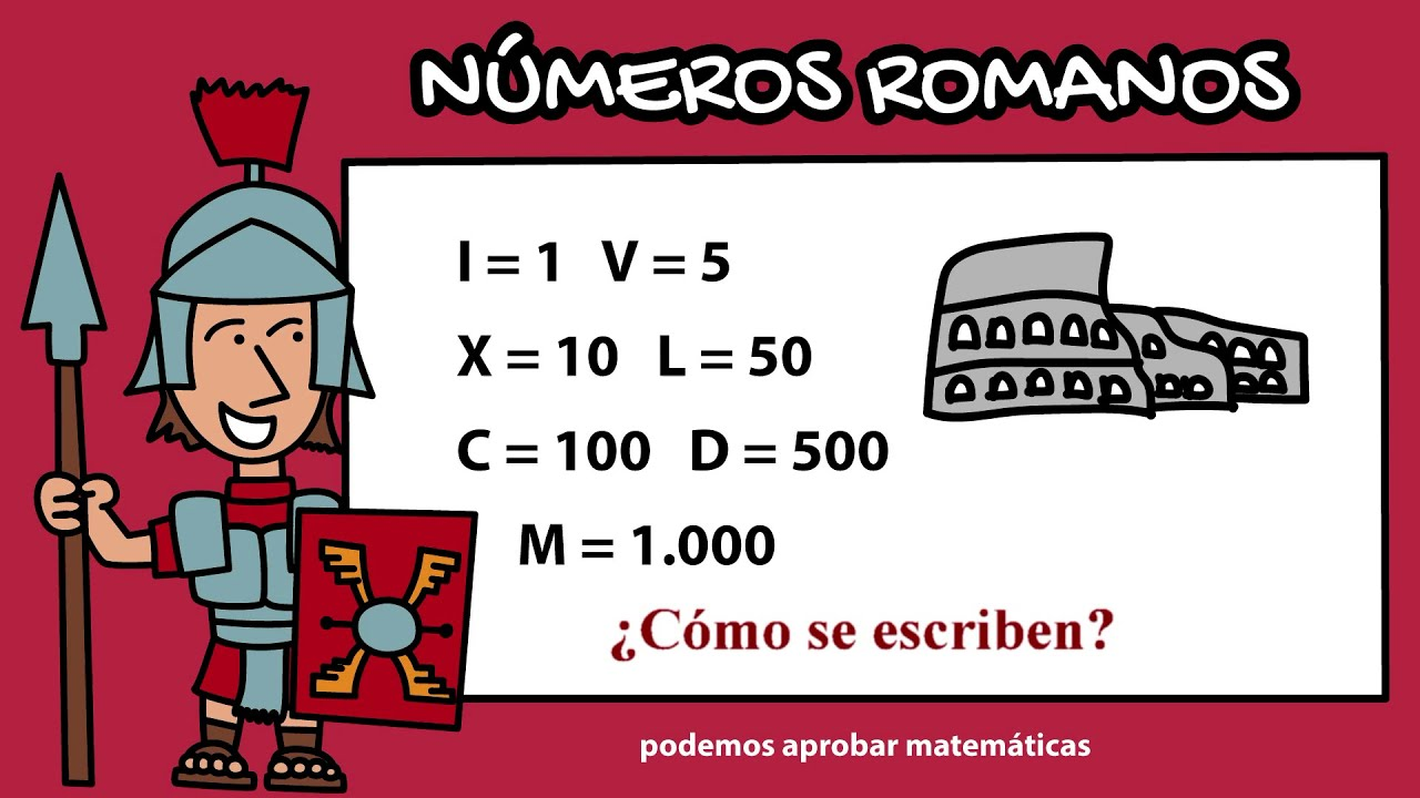 Los Números Romanos En Educación Primaria Y Secundaria Youtube