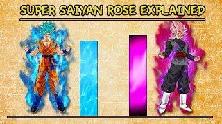 The BIGGEST Difference between Super Saiyan Rose' & Super Saiyan Blue