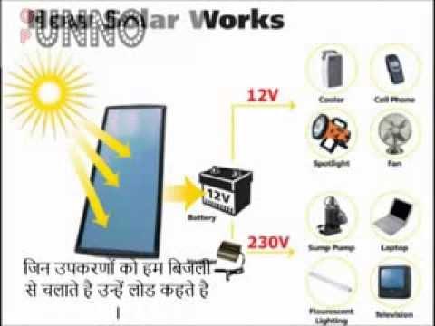 लोड कैसे कैलकुलेट करें सोलर प्लांट के लिए learn how to calculate load for solar power plant