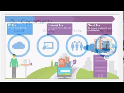 Delivering New Ways of Working to your Customers with Cloud