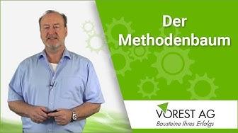 Der Methodenbaum - KVP, LEAN und SIX SIGMA Methoden der Prozessoptimierung