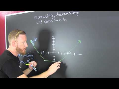 Determine where a Graph is Increasing, Decreasing or Constant