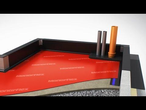 Necoflex RAM™ Radon Barrier System