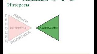 Механизм 3-2-3 отравления народов России