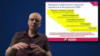 видео Бизнес-процессы организации, их описание, моделирование, анализ